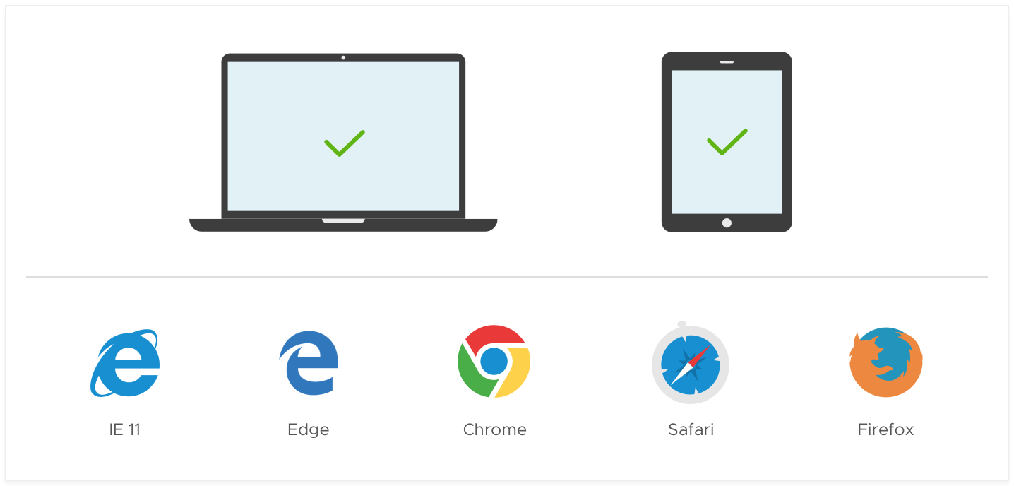 Device and Browser Support